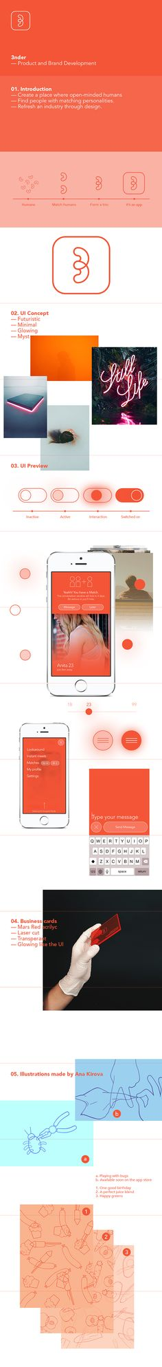 3nder — Trios made easy. by Dimo Trifonov, via Behance