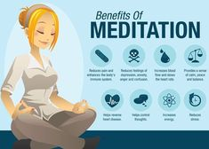 Meditation can wipe away the day's stress, bringing with it inner peace. If stress has you anxious, tense and worried, consider trying meditation. Spending even a few minutes in meditation can restore your calm. Meditation For Beginners, Meditation Techniques, Daily Meditation, Mantra Meditation, Online Meditation, Meditation Sounds, Meditation Pictures, Meditation Meaning, Meditation Scripts