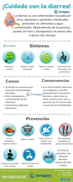 Descubramos que son las enfermedades diarreicas, sus síntomas y forma de prevenirla. Health And Wellness, Health Care, Health Fitness, Healthy Tips, How To Stay Healthy, Nurse Staffing, Food Technology, Salud Natural, Med Student