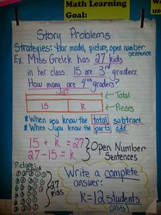 Strategy for solving word problems