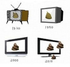 Revolution on TV Disruptive Innovation, Innovation Strategy, Bff, Design Thinking, Retail Design, Best Funny Pictures, True Stories, Revolution, Gallery Wall