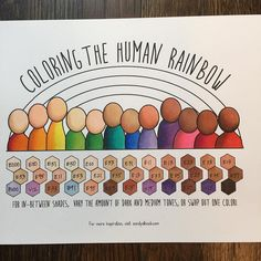 Coloring the Human Rainbow - Skin Tones - Copic Markers. Lists of different color combinations to make all skin tones. Copic Marker Art, Copic Pens, Copic Sketch Markers, Copic Art, Copics, Prismacolor, Copic Markers Tutorial, Sandy Allnock, Spectrum Noir Markers
