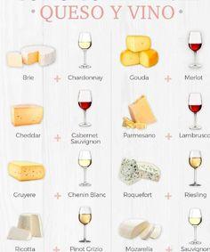Cheese and Wine Combinations Wine Recipes, Gourmet Recipes, Cooking Recipes, Wine And Liquor, Wine Drinks, Wine Folly, Wine Cheese, Quiches, Sauvignon Blanc