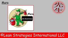 Learn about Mura on Lean Strategies International LLC's Lean and Six Sigma Glossary     #loadleveling #demand #mura