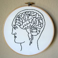 Image result for embroidery etsy