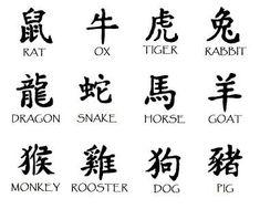Printable Chinese Zodiac Symbols and personality profiles.