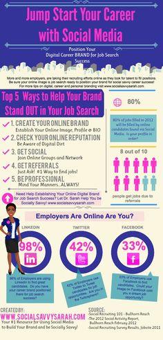 Jumpstart Your Career with #SocialMedia