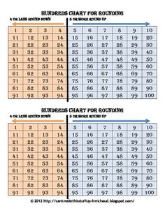 Place value amp rounding interactive math notebook 11 pages use these