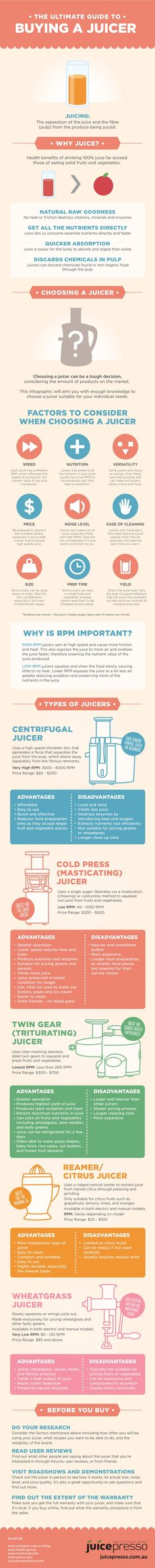 The Ultimate Guide to Buying a Juicer Infographic  http://visual.ly/ultimate-guide-buying-juicer