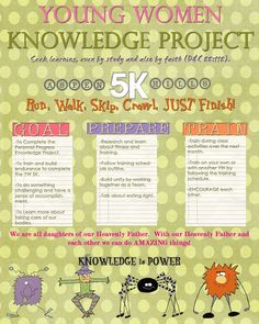 YW- Knowledge Project idea by The Three Sweet Peas