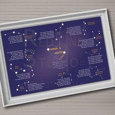 Tableau de mariage de sièges. Thème de la constellation. Ordre de la table.