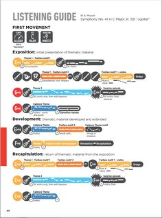 Listening-Guide-Book - Toronto Symphony Orchestra created this infographic to guide listeners through music
