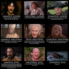Princess Bride Alignment Table