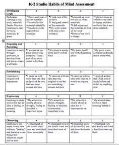 K-4th (?) Studio Habits part 1... not really for anything less than 3rd grade b/c you have to be able to read & understand the rubric OR if not, you'd have to interview every kid
