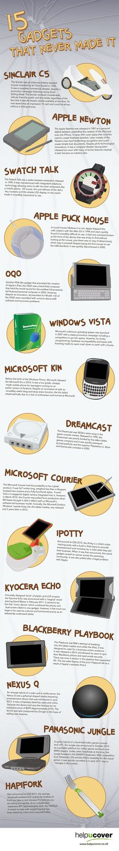 #INFOGRAPHIC: 15 GADGETS THAT NEVER MADE IT