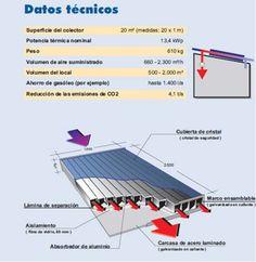 Sustentabilidade Energética Solar Termosolar e Eólica : Solar TermoSolar Coletor