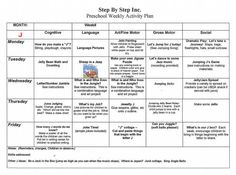 Naeyc lesson plan template for preschool sample weekly for Emergent curriculum planning template