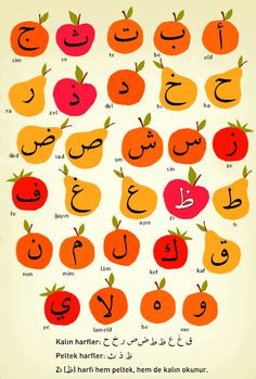 That was the kid the alphabet Arabic Alphabet For Kids, Letters For Kids, Birthday Calendar Classroom, Alphabet Arabe, Indonesian Language, Arabic Phrases, Islam For Kids, Arabic Lessons, Learn Islam