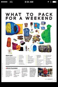Weekend backpacking essentials. Backpacker Magazine
