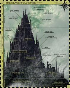 Scintilla. - Mundo Capital del Sector Calixis. · Dark Heresy: Capítulo Primero. · Comunidad Umbría - Rol por Web