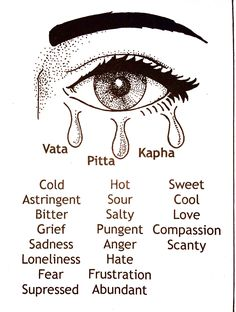 How we cry affects the kind of tears we release.