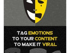 Detailed about how your content make your your business viral.