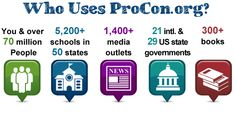 ProCon.org - Pros and Cons of Controversial Issues (Good Resource for Argument Writing and Socratic Seminars)
