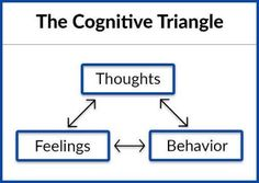 Image result for indicators of cognitive weaknesses twice exceptional