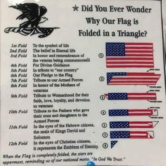 Folding of our American flag & its meaning.