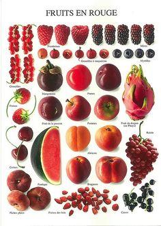 fruits en rouge