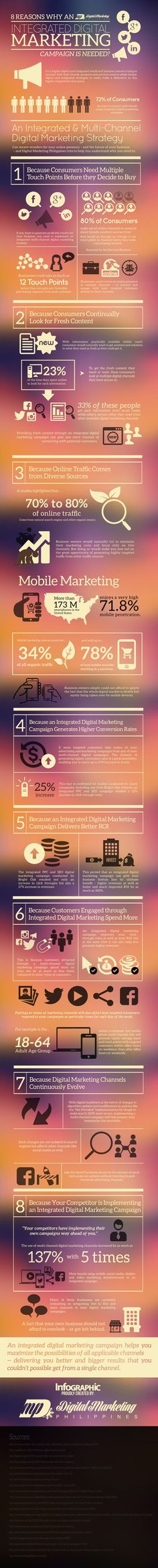 8 Reasons Why An Integrated Digital Marketing Campaign Is Needed? #Infographic
