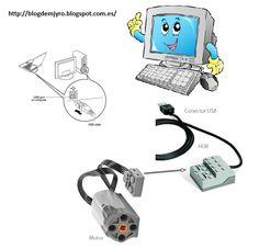 En la nube TIC: Mis primeros pasos en robotika: Scratch + Lego