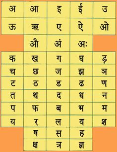 Hindi letters - Yahoo Image Search Results