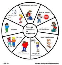 Self-Regulation and the Zones of Regulation. This is great for problem solving, coping skills, emotional regulation, and social participation. FOR - Social skills training Zones Of Regulation, Emotional Regulation, Self Regulation Strategies, Adhd Strategies, Emotional Development, Behaviour Management, Classroom Management, Stress Management, Anger Management Activities For Kids