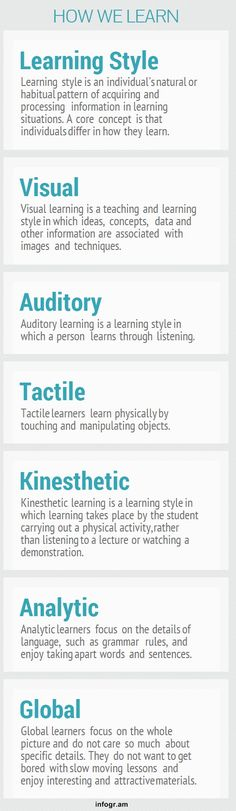 There are a variety of learning styles. Everyone is different and our education system would help students learn by incorporating unique approaches to address each learning style. Teaching Strategies, Teaching Tips, Teaching Style, Kinesthetic Learning, Visual Learning, Learning Theory, Instructional Design, Special Education, Higher Education