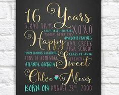 Sweet Sixteen 16th Birthday Gift For Best Friend Daughter 16 Years Old Teen Girl Gifts Teenage Bedroom Poster
