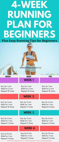 4 week running plan for beginners plus 8 easy running tips for beginners to beco. , 4 week running plan for beginners plus 8 easy running tips for beginners to beco. Running Plan For Beginners, How To Start Running, Running Tips, Workout For Beginners, Trail Running, Running Workouts, Easy Workouts For Beginners, Running Training, Beginner Running