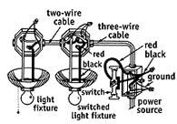 This illustrates the arrangement for an in-line switch that controls only one light on a two-light line.