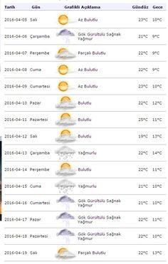 Şırnak 'ta hava yarın nasıl olacak? Şırnak 15 günlük hava durumu. Günlük, saatlik Şırnak hava durumları tahminleri. Bugün Şırnak ilimizde hava şartları nasıl olacak? Yağmur ne zaman yağacak? Şırnak Saatlik hava tahmin raporları. Şırnak hafta sonu hava durumu nasıl olacak? Şırnak accu weather ve meteoroloji tahminleri. Şırnak Hava durumu hakkında ve son dakika haberlerini internet sitemizde bulabilirsiniz.  06-04-2016 Çarşamba tarihindeki hava durumu nasıl olacak? Bugün Şırnak'ta yağmur…