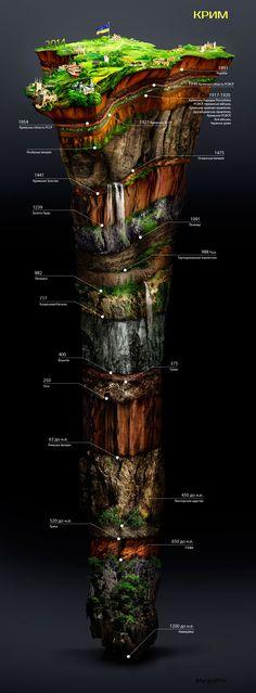 krim-infographic-good