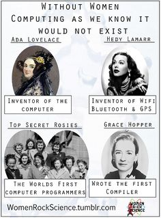 Women Rock Science: Photo Without these women, computing as we know it would not exist: Ada Lovelace, Hedy Lamarr, Grace Hopper, etc. Rock Science, Science Memes, Science Curriculum, Science Classroom, Ada Lovelace, Marie Curie, Great Women, Amazing Women, Smart Women