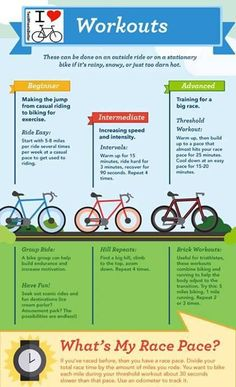 Cycling workouts to suit everyone