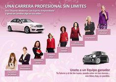 Te interesa participar en una de las mas prestigiadas compañias de belleza???...contactame..0445531066755 y con gusto te doy masi nformacion.