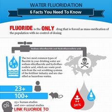 Flouride and its Potential for Harm!