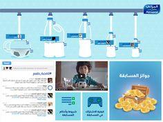 Hashtag - Social Media Agency in KSA (Riyadh) & UAE (Dubai) Social Media Services, Social Media Branding, Riyadh, Uae, Ideas, Thoughts