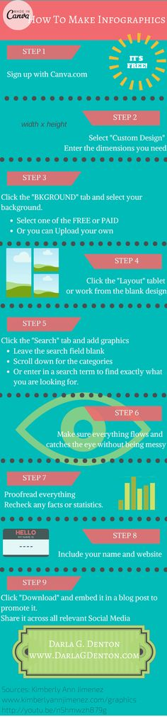 An Infographic that teaches you how to make an infographic on Canva. www.darlagdenton.com