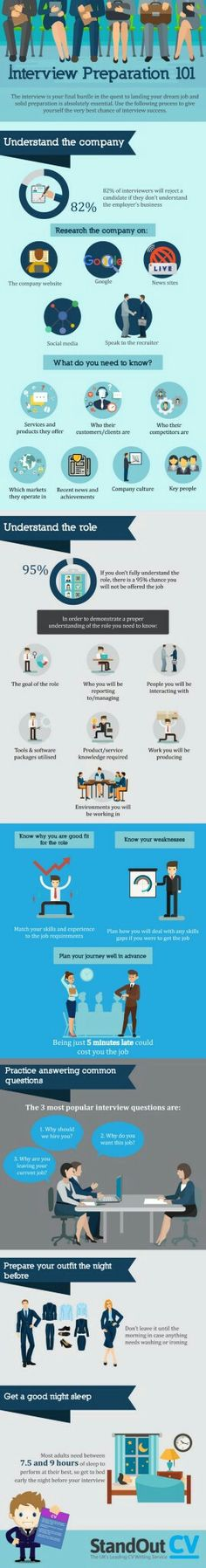 You Need More Than A Paper Resume INFOGRAPHIC Infographic - how to update your resume