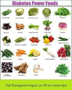Los mejores alimentos para diabéticos