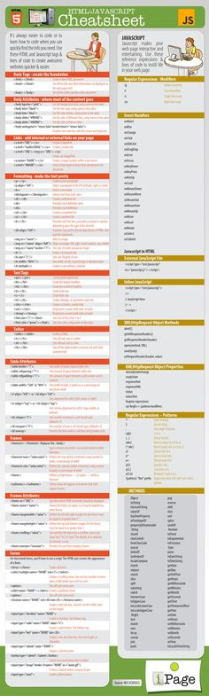 HTML and Javascript cheat sheet for designers and coders looking to develop websites or customize what is currently in place.