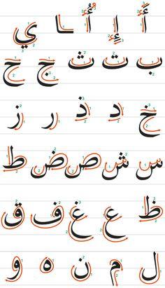 1 Урок: Фигуры и алфавит   Арабский язык на www.alfarabinur.kz